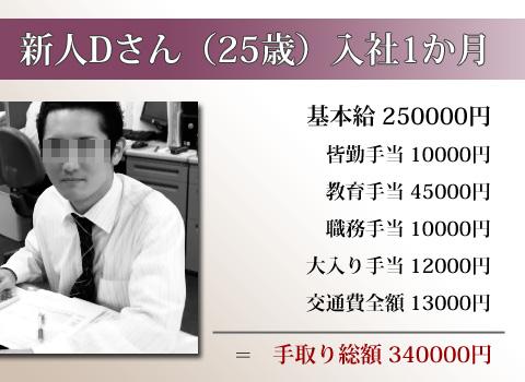 新人なのに初月から30万円以上もらえました!